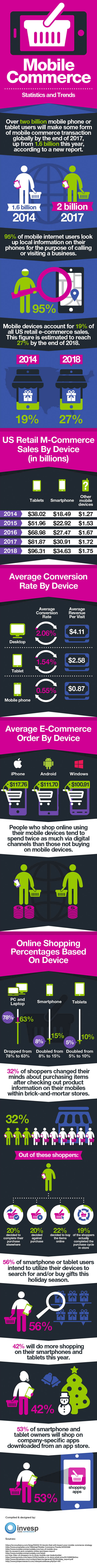 mobile-commerce-infographic2